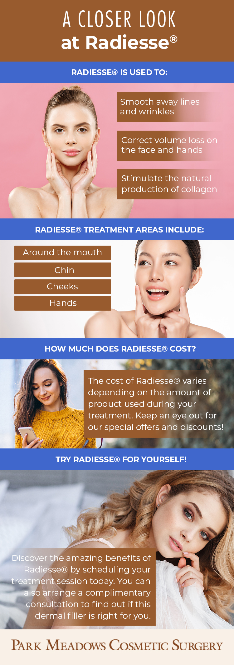 Radiesse infographic with Park Meadows Cosmetic Surgery